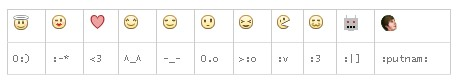 facebook-chat-smileys