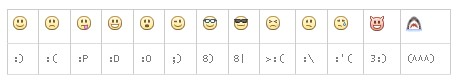 facebook-smiley-emoticon